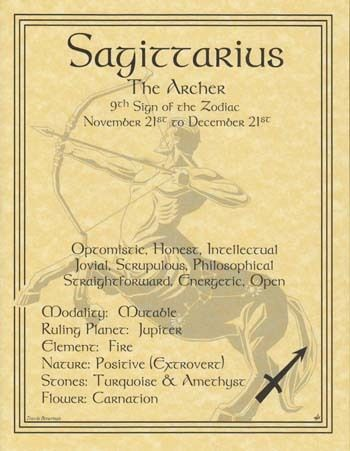 Sagittarius Zodiac Poster Parchment Page Book of Shadows Horoscope ...