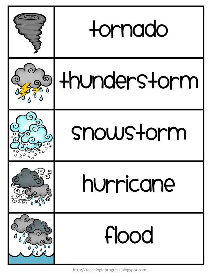 Tips for Writing an Effective Weather writing paper