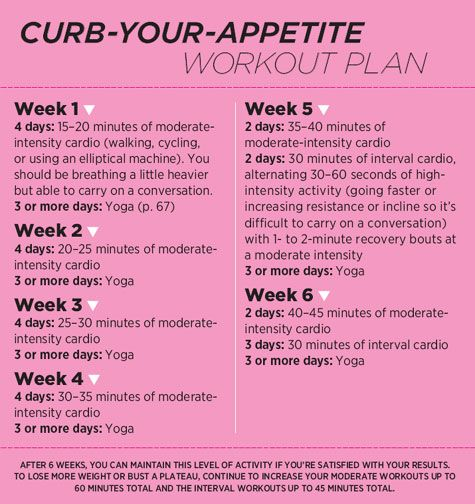 Work out plan for starters