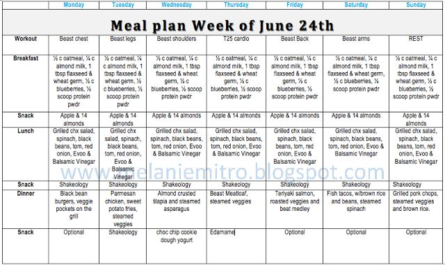 Diet Slimmy One Month Weight Loss Meal Plan