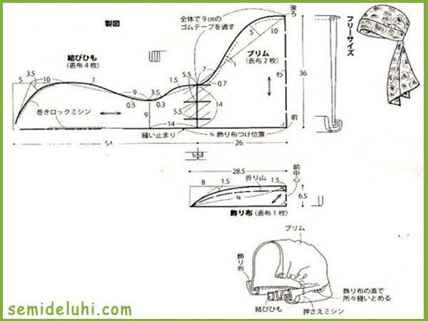 Ажурный узор для вязания кофты