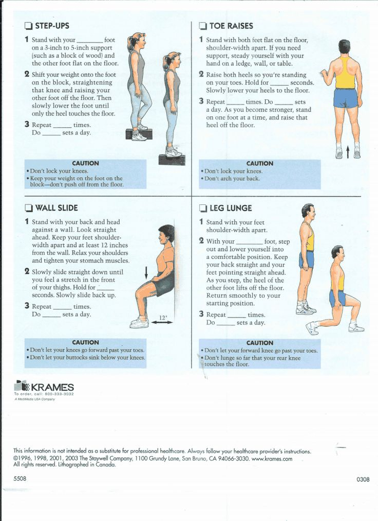 The Gallery For Gt Knee Strengthening Exercises Pdf