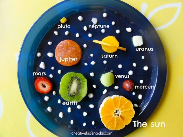 fruit solar system - photo #1