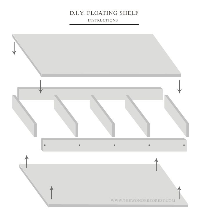Fast Easy And Cheap DIY Floating Shelf