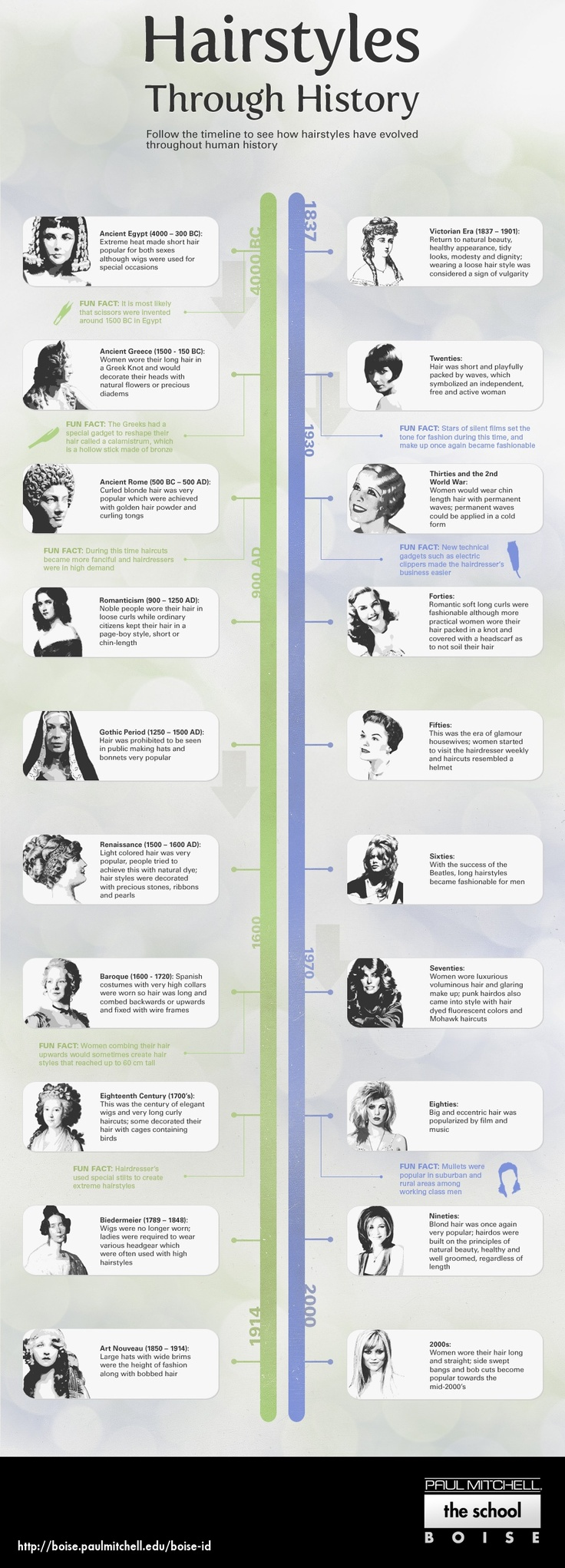 feather cut hairstyle : Cosmetology Hairstyles Through History Infographic Paul Mitchell ...