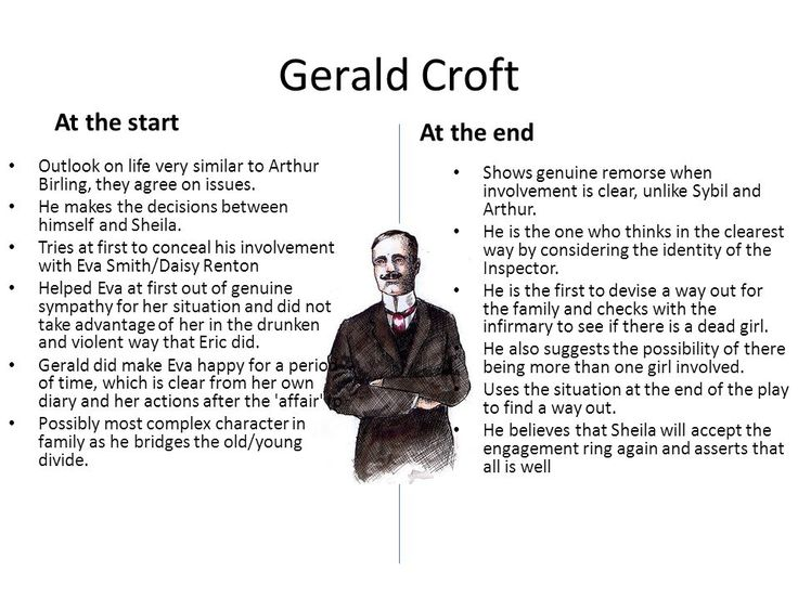 gerald croft essay This is a a/a grade gcse english model essay preparation handout covering a topic in the play an inspector calls by jb priestley in this case it is a discussion of the character of gerald croft and how he embodies the themes of the play.