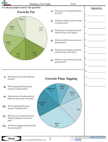 Pie Graph Worksheets : Graphs, charts and data : Pinterest