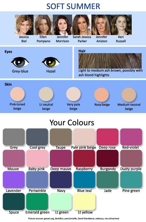 Цвет волос для типа лето с серыми глазами