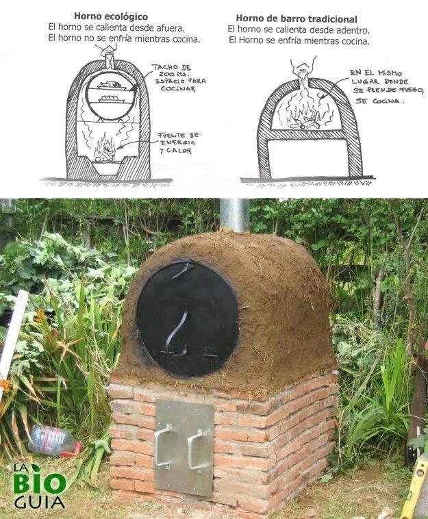 Horno ecologico ideas originales pinterest - Hornos de barro ...
