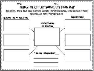 Behavior Management Thinking Maps