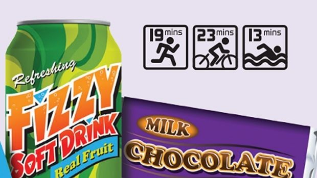 Food Labels With Exercise Equivalents Are a Horrible Idea