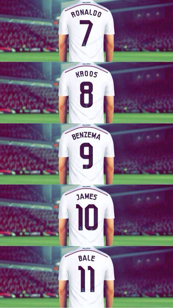 Real Madrid Players Numbers 2015 Real Madrid Squad 2014-2015