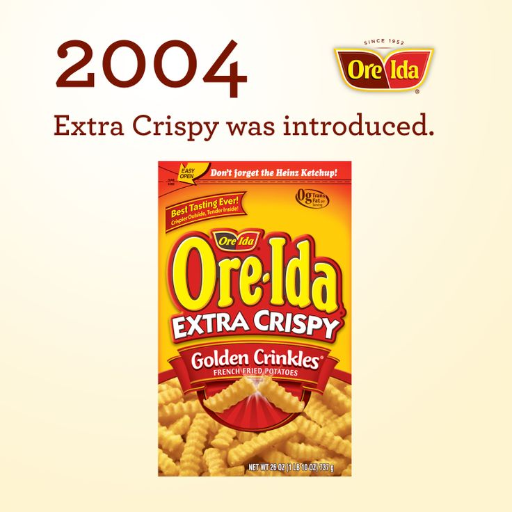 Extra Crispy was introduced. | History | Pinterest