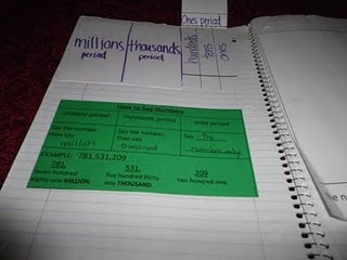GREAT math journal ideas-4th grade
