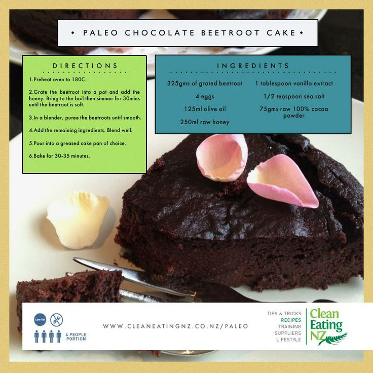 Deliciously moist chocolate beetroot CLEAN cake - would use less honey
