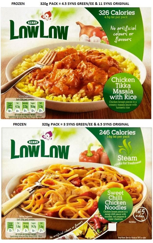 Pinterest New slimming world meals
