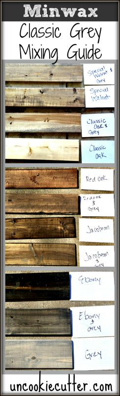 Created This Mixed Wood Wall With Cheap Wood Paneling From Lowes