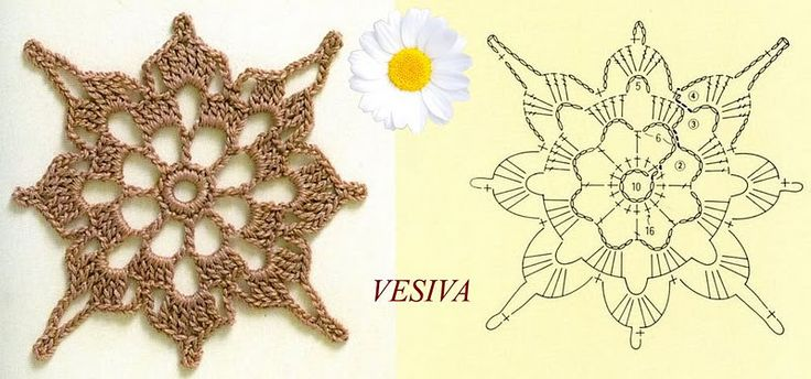 Modelos em croché | Entradas em Crochet Patterns categoria | Blog ANRE-66: LiveInternet - Serviço russo diários on-line