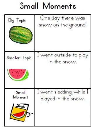 watermelon stories for small moment unit s