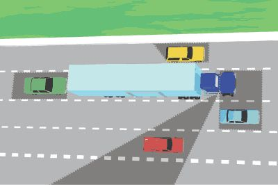 how to draw out a blind spot