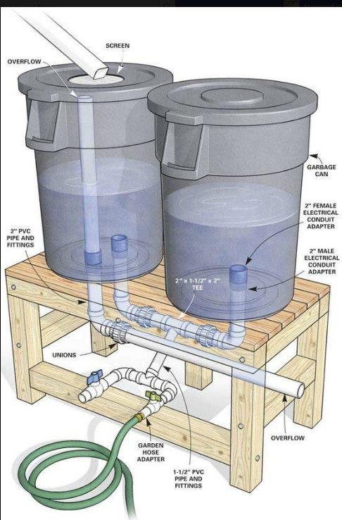rainwater harvesting system thesis