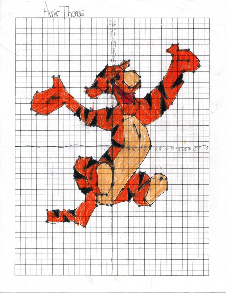 Amir's Tigger | Coordinate Plane | Pinterest