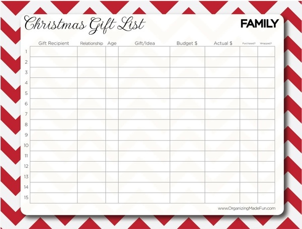 Family christmas gift list good to know pinterest