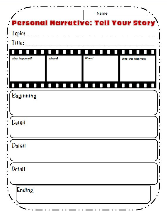 writing prompts for 2nd grade common core