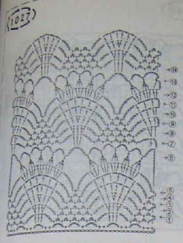 Crochet happy - blogspot.com