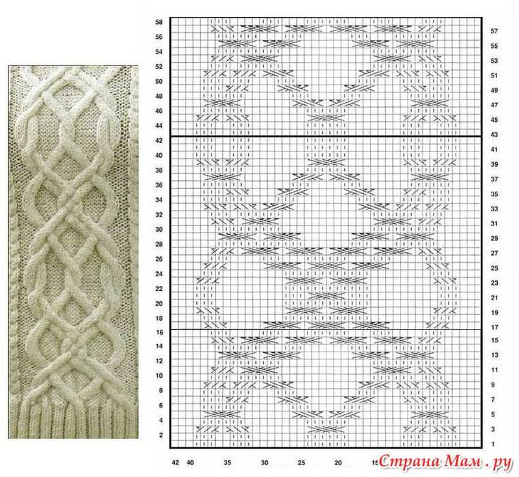 Вязание крупные ромбы спицами и жгуты красивые переплеты 68