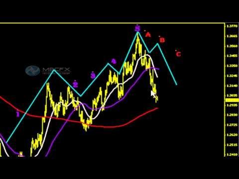 Forex & Futures in ShareInvestor WebPro & Station | ShareInvestor ...