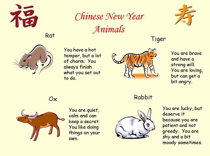 ... of the characteristics of each of the animals in the Chinese zodiac