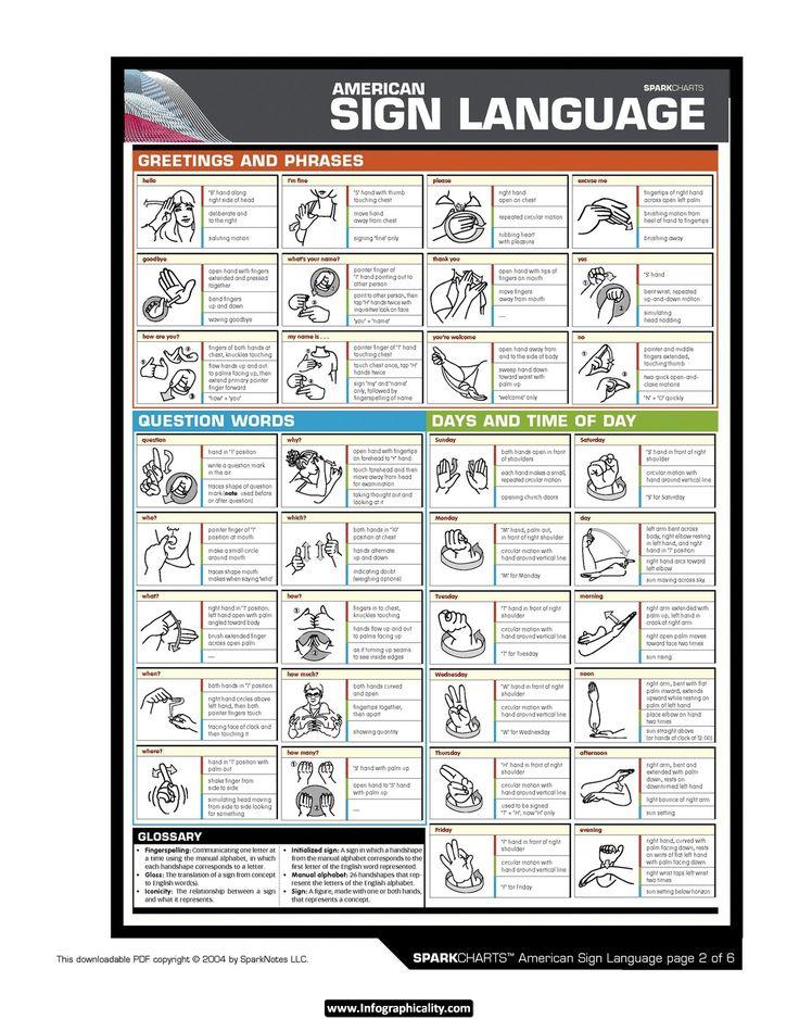 Basic Sign Language Chart | Sign Language | Pinterest