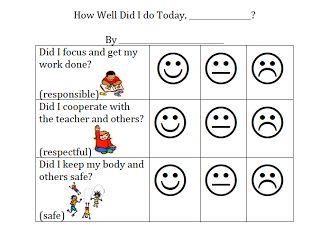 daily behavior chart template
