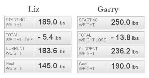 weight loss tracking app iphone