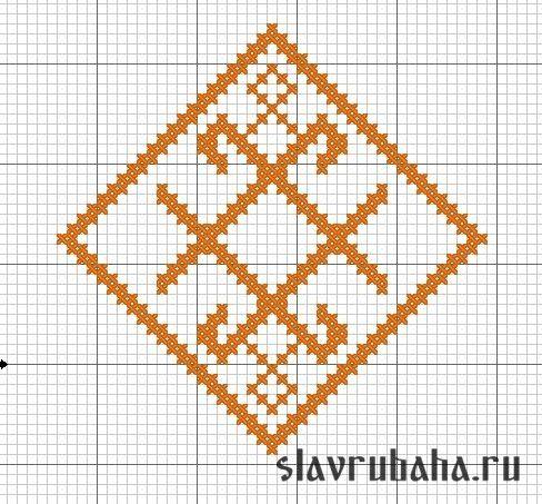 Славянская вышивка значение схемы