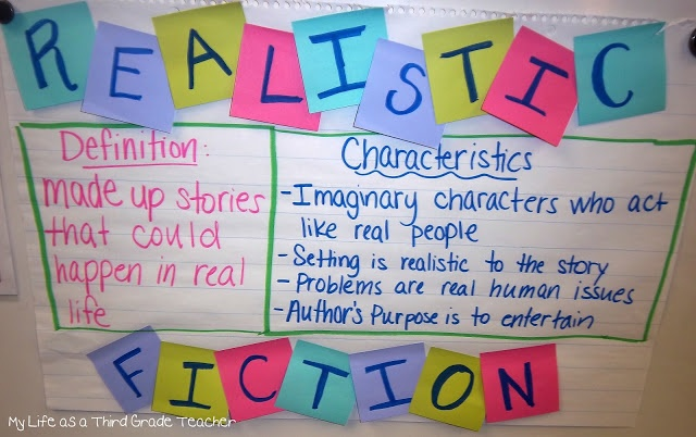 Realistic Fiction anchor chart | Language Arts all about the kids | P ...
