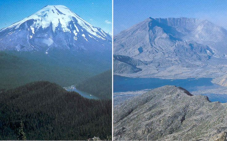 comparing mt st helens to kilauea Kīlauea, another volcano on the island of hawai'i, is currently active   eyjafjallajökull and mt saint helens are composite volcanoes, which are typically  steep.