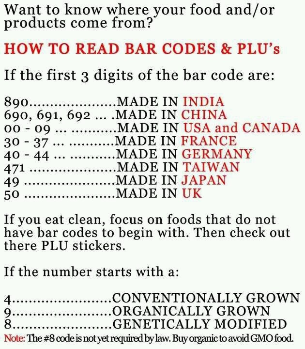 Country of origin barcodes nutritional charts info for Barcode food