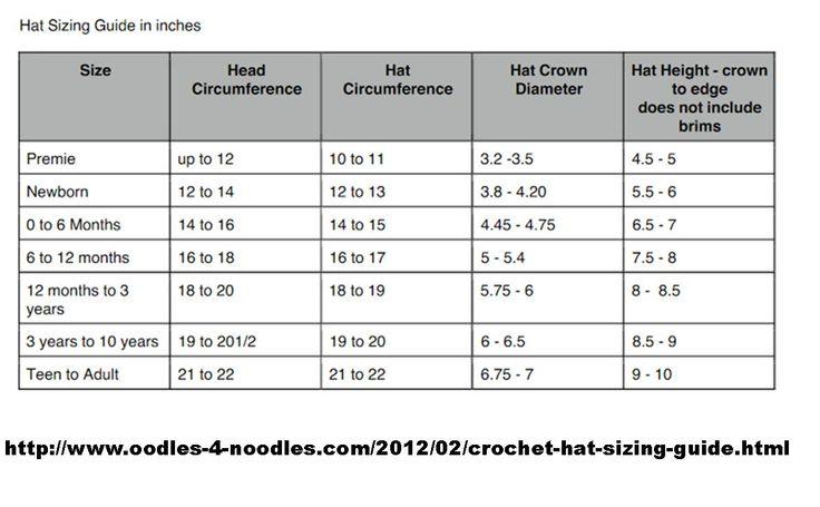 Crochet Hat Sizes : Crochet Hat Size Chart - Found @ www.oodles-4-noodles.com Crochet ...