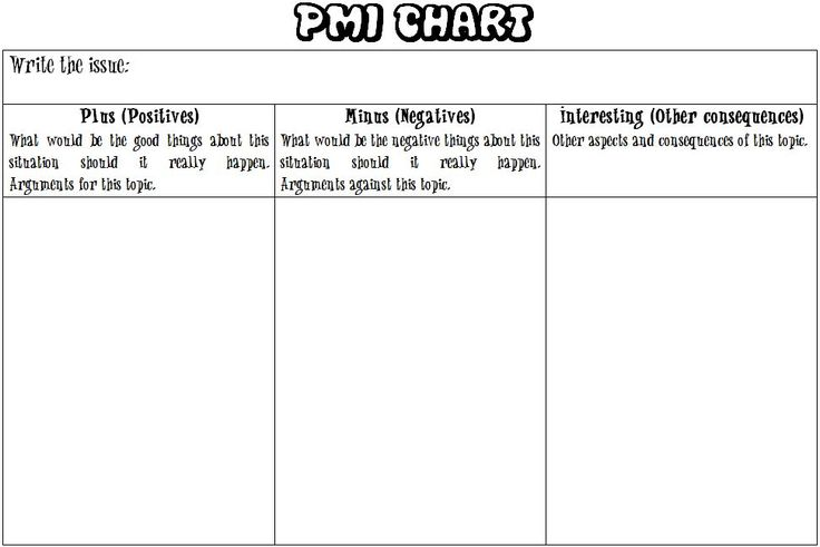 Sample Chart Templates kwl chart template word document : PMI Chart (word doc) Useful for seeing both sides of an issue : School ...