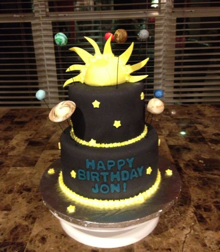 Cake Decorating Ideas Solar System : Solar System Cake Ideas (page 3) - Pics about space