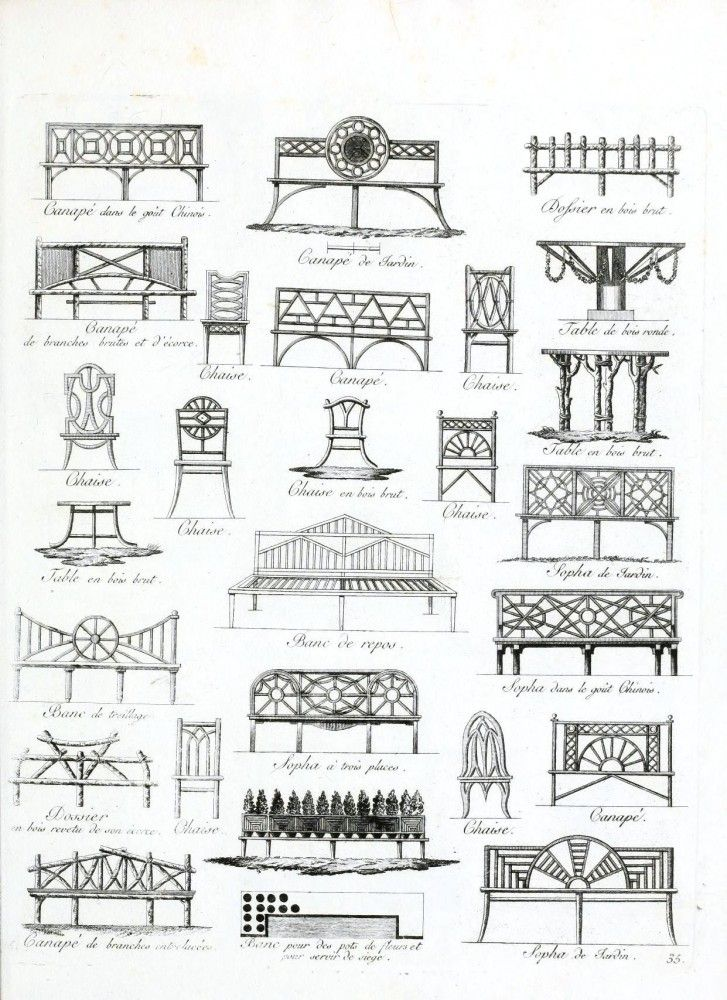 European Garden Design,1805