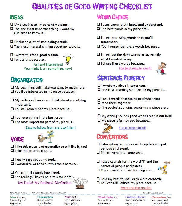 6 1 Writing Traits