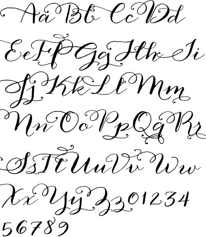 Calligraphy Letters W Anna clara calligraphy font