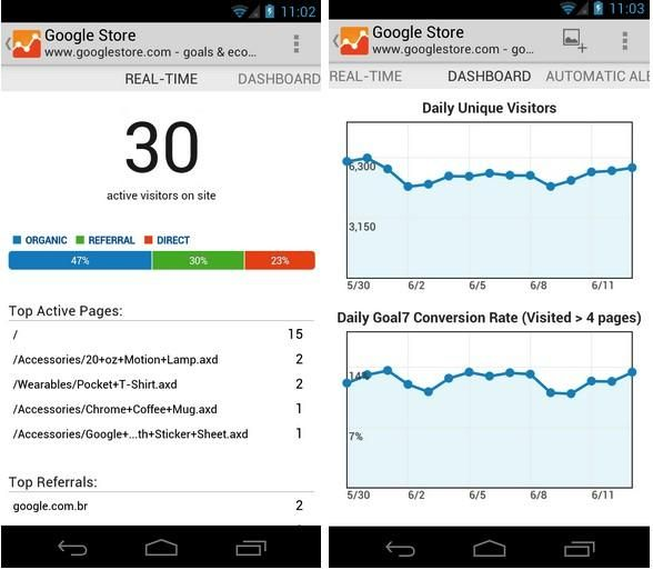 Disponible Google Analytics para Android  http://www.xatakamovil.com/p/36299