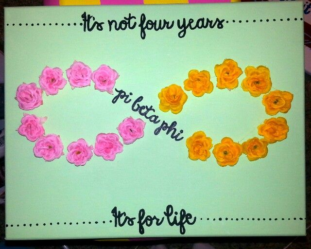 "Painted canvas sorority craft for future little! #PiBetaPhi ""it's not four years, it's for life"""