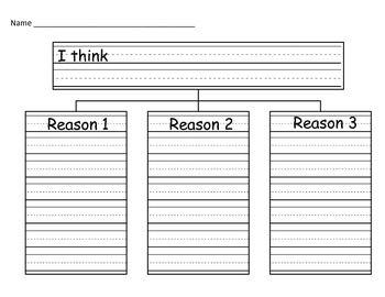 persuasive essay graphic organizer 8th grade