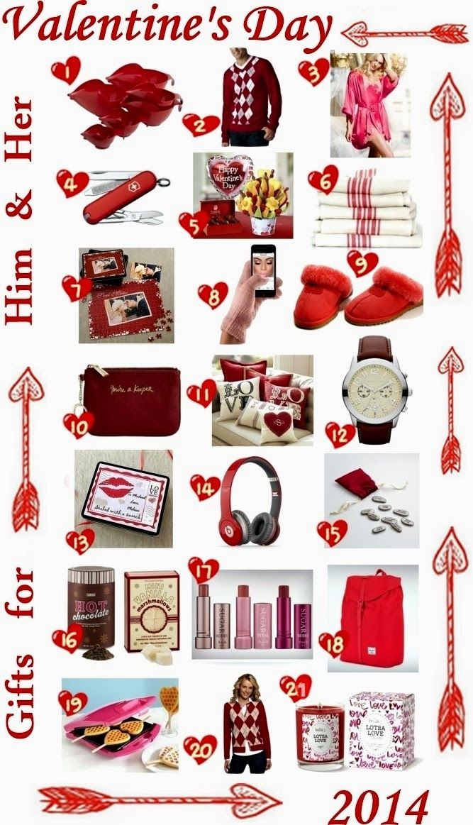 ... fromThe Domestic Curator: Valentine's Day Gifts For Him & Her
