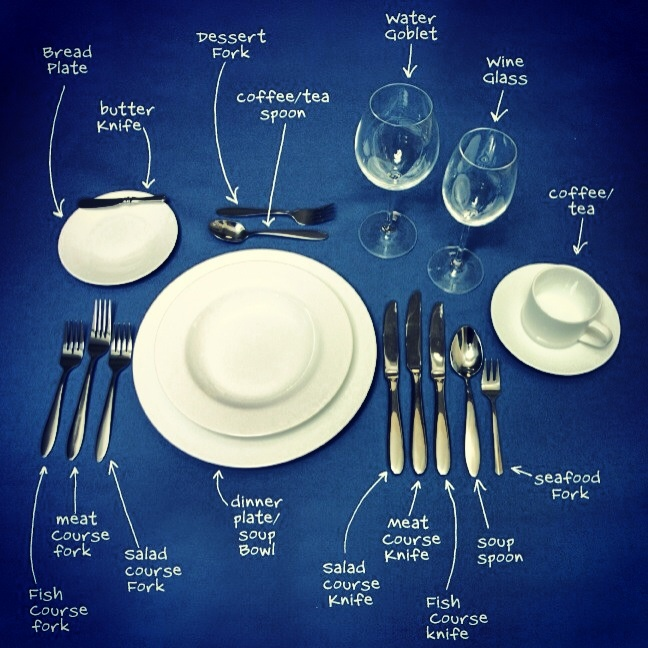 How To Set A Table Properly New Of How Set a Table Correctly Photos